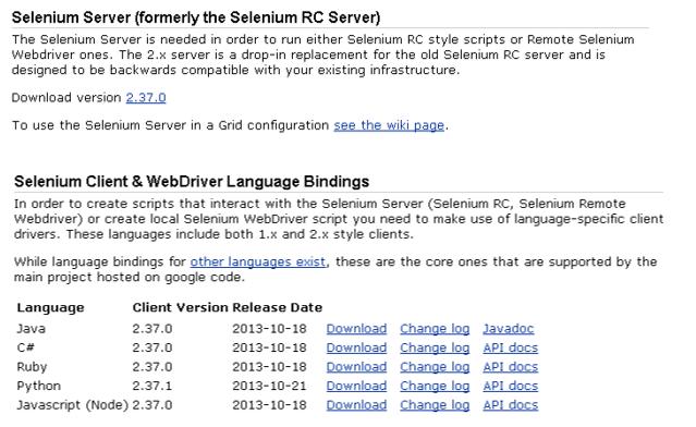 Selenium - My Learnings